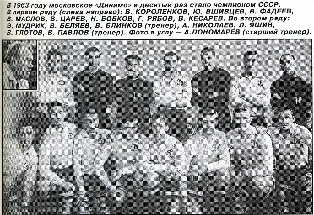 Ссср спорт клуб москва эхо москвы футбольный клуб архив