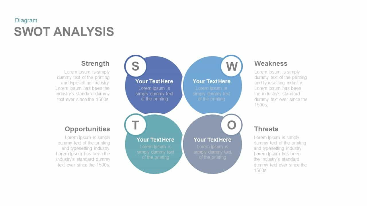 Free Swot Analysis Powerpoint Template Planning Templates Are Great Tools Powerpoint Templates Infographic Template Powerpoint Business Powerpoint Templates