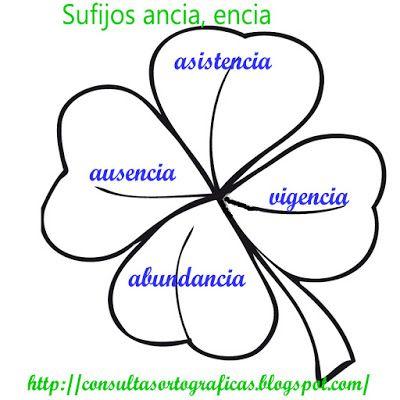 Sufijos Ancia Encia Con Imagenes Sufijos Formacion De