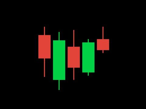 Trading 212 How To Read Japanese Candlestick Charts Youtube