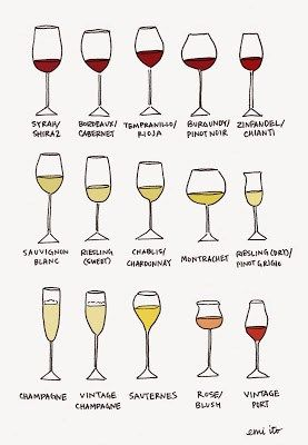 Wine Tricks That Make You Seem Like an Expert | Alanna & Company