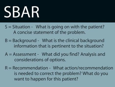 Bildresultat för Situation, Background, Assessment, Recommendation (SBAR)