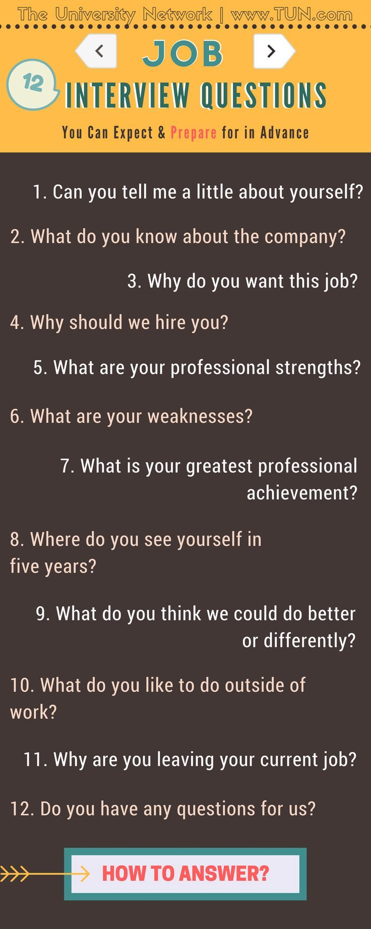 12 Typical Job Interview Questions How To Answer Them Easy Job