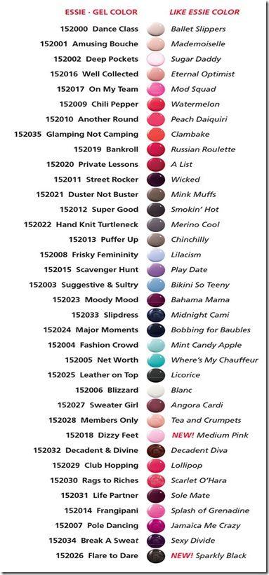 Essies gel color equivalents nails essie gel essie gel polish