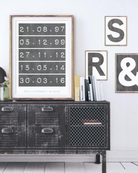 Inspiratie Printcandy Decoratie Woonkamer Zelf Maken Zwart Wit Slaapkamers Woonkamer Wanddecoratie