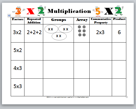 Learning Ideas Grades K8 Introducing Multiplication Video – Multiplication Array Worksheet