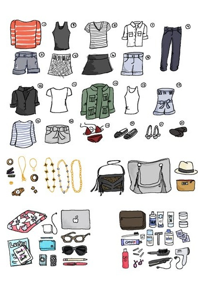 101 packing travel tips & things to prepare you for your destination - #Travelling