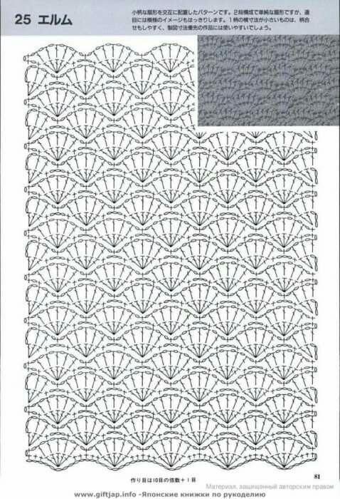 Diferentes patrones crochet | diferentes tipos de patrones ...