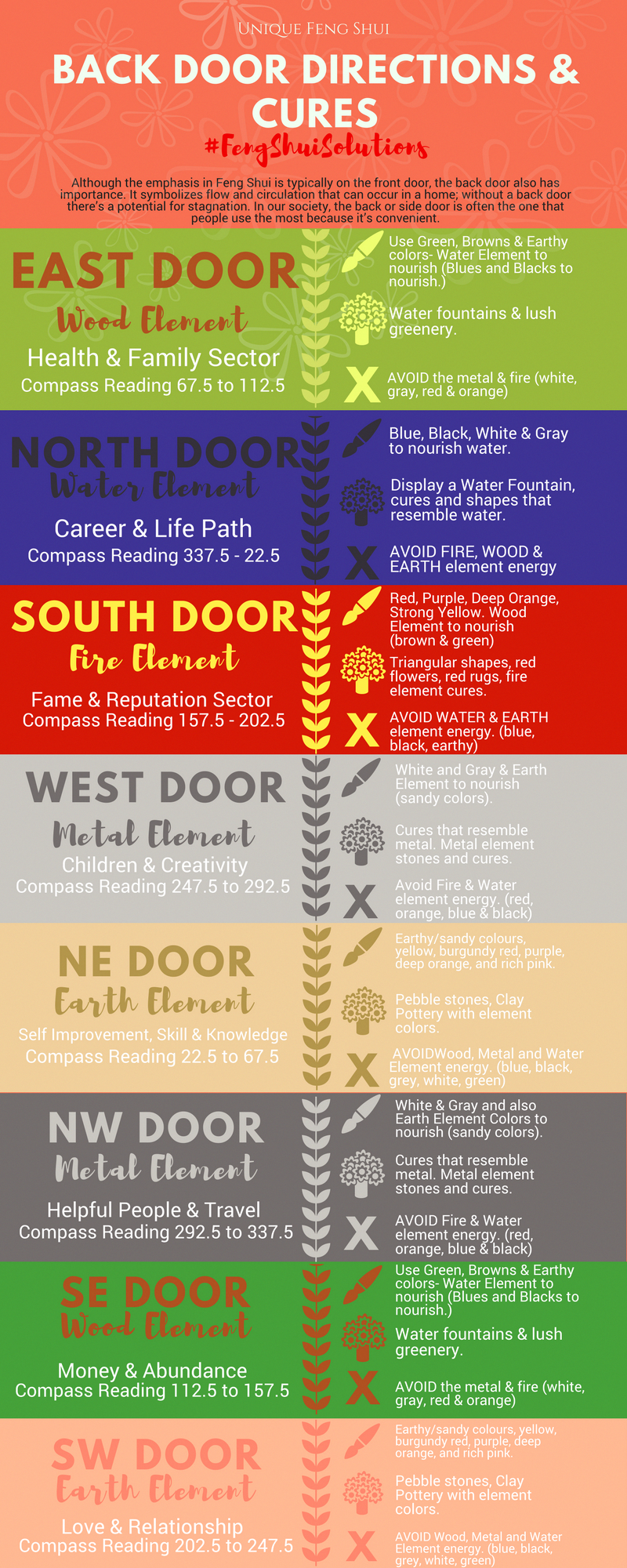 Feng Shui Front Door Direction.Feng Shui Improvements For Front And Back Door Directions