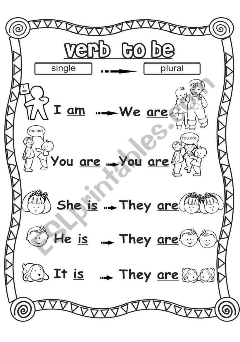 Verb To Be In Its Single And Plural Form Used As A Wall Chart Or A Copyb First Grade Reading Comprehension First Grade Writing Prompts First Grade Worksheets [ 1169 x 821 Pixel ]