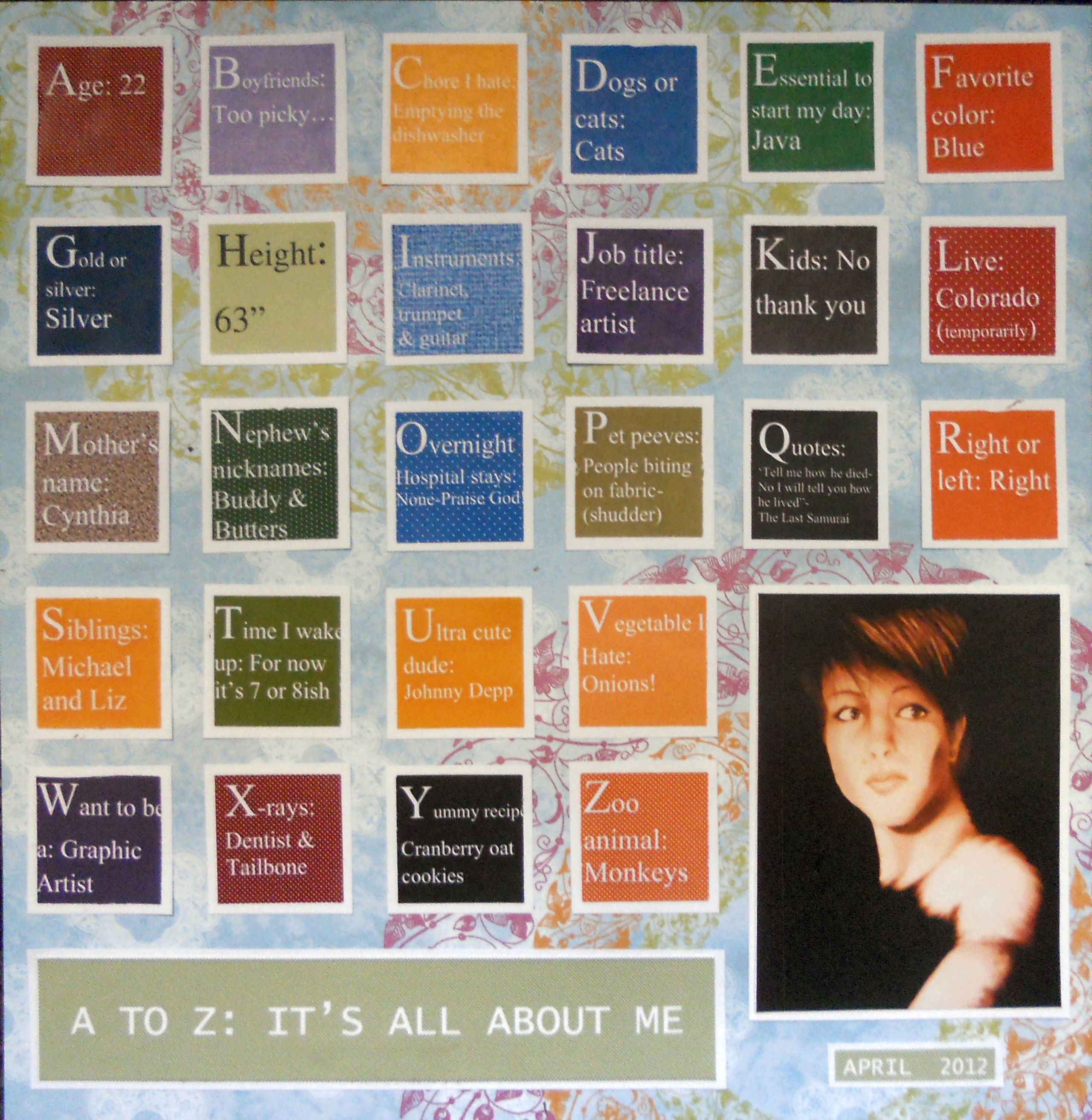 Scrapbook ideas about me - A To Z It S All About Me Scrapbook Com