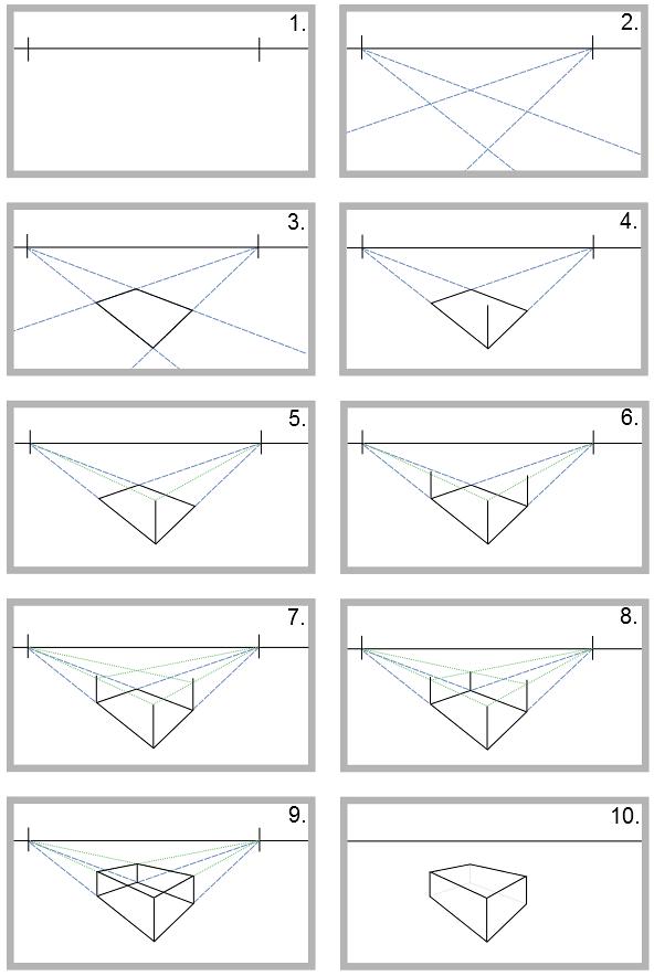 Zweipunktperspektive Zeichnen | Sketch, Bleistiftzeichnung ...