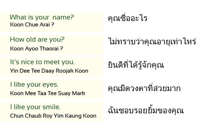Thai phrase 1g 687440 speaking thai pinterest learn thai thai phrase 1g 687440 m4hsunfo
