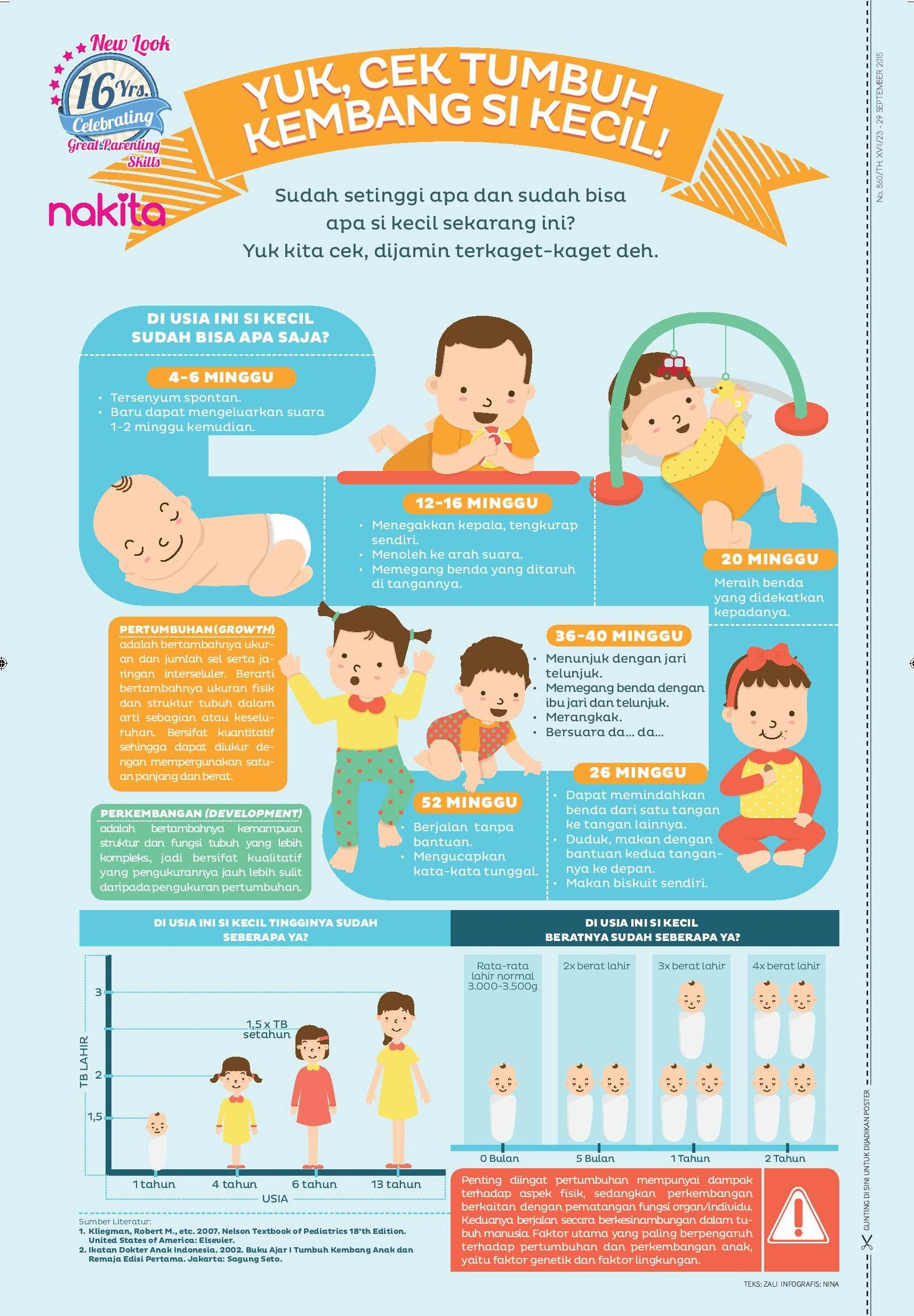 Manfaat Masuk Sekolah Tabloid Nakita Kids Article Pinterest