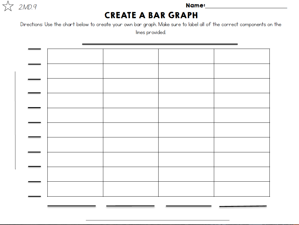 Create A Graph Worksheets Common Core Aligned Common Core Aligned Graphing Bar Graphs