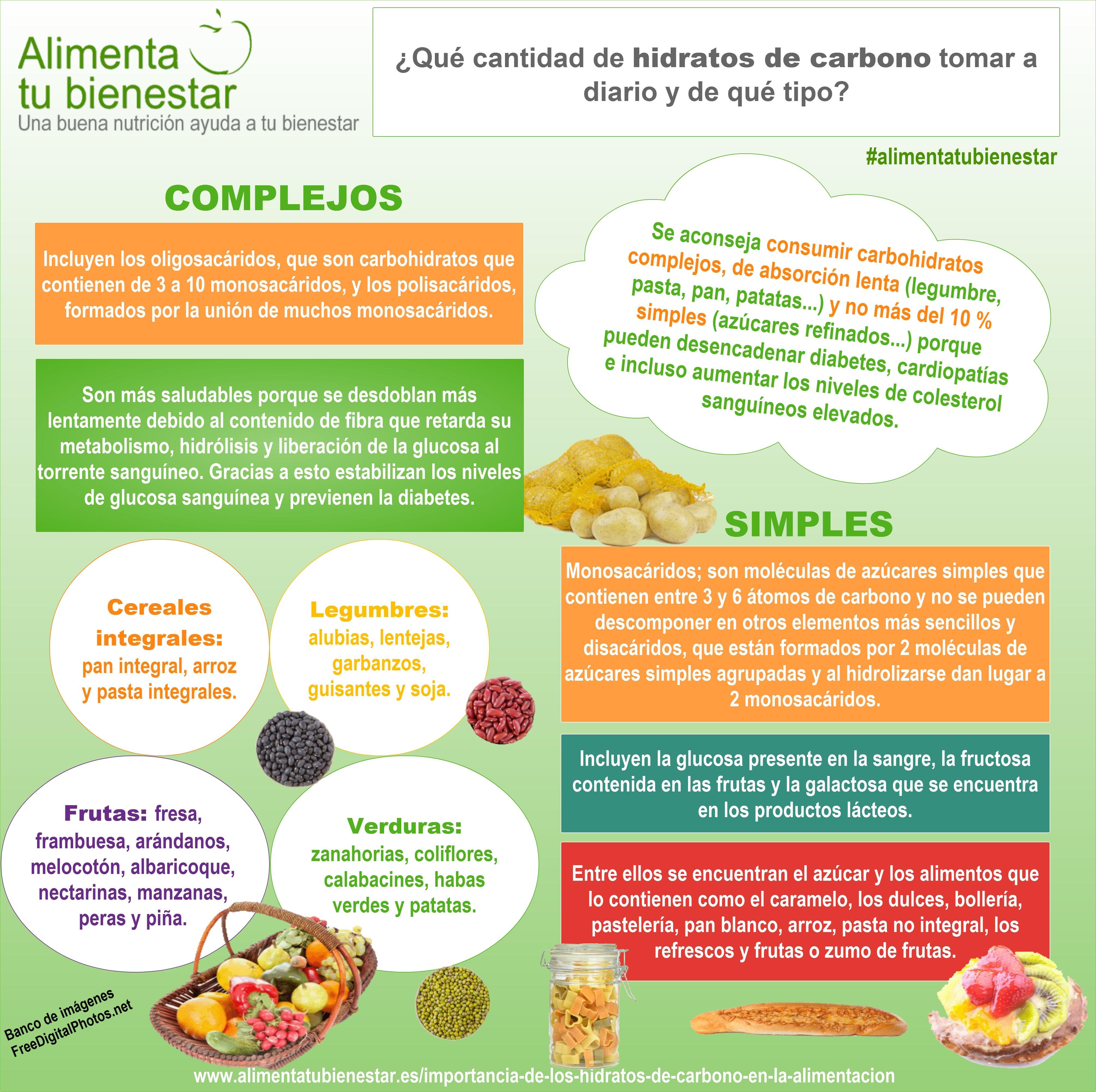 Pin De Stephanie Ibaguer En Infografías Salud Y Bienestar Tips Nutricion Nutrición Salud Y Nutricion