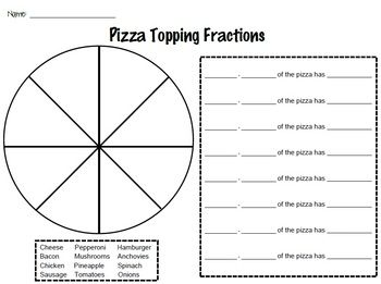 pizza topping fractions worksheet math pinterest worksheets math and math fractions. Black Bedroom Furniture Sets. Home Design Ideas