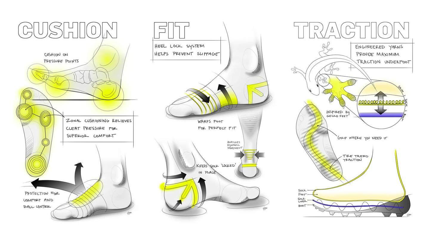 Nike Introduces Nikegrip Socks Soccerbible Shoe Design Sketches Designer Socks Insole Design