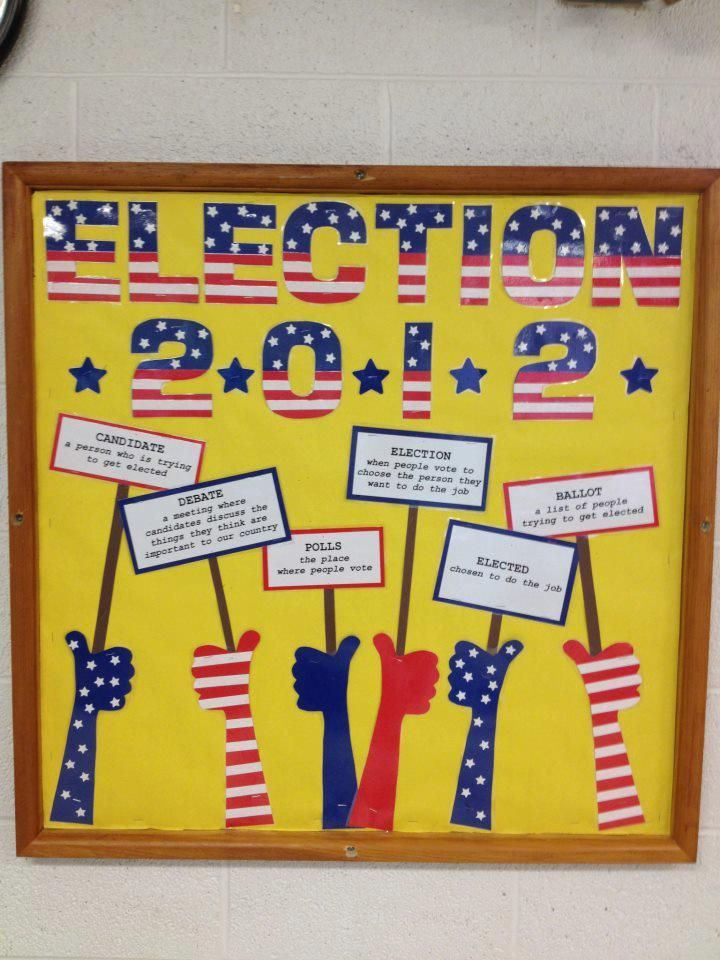 Social Studies Classroom Door Decorations : Election bulletin board theme g � pixels