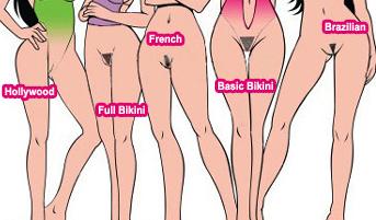 How To Prepare For Professional Waxing Bikini Wax Wax Strips Waxing Salon