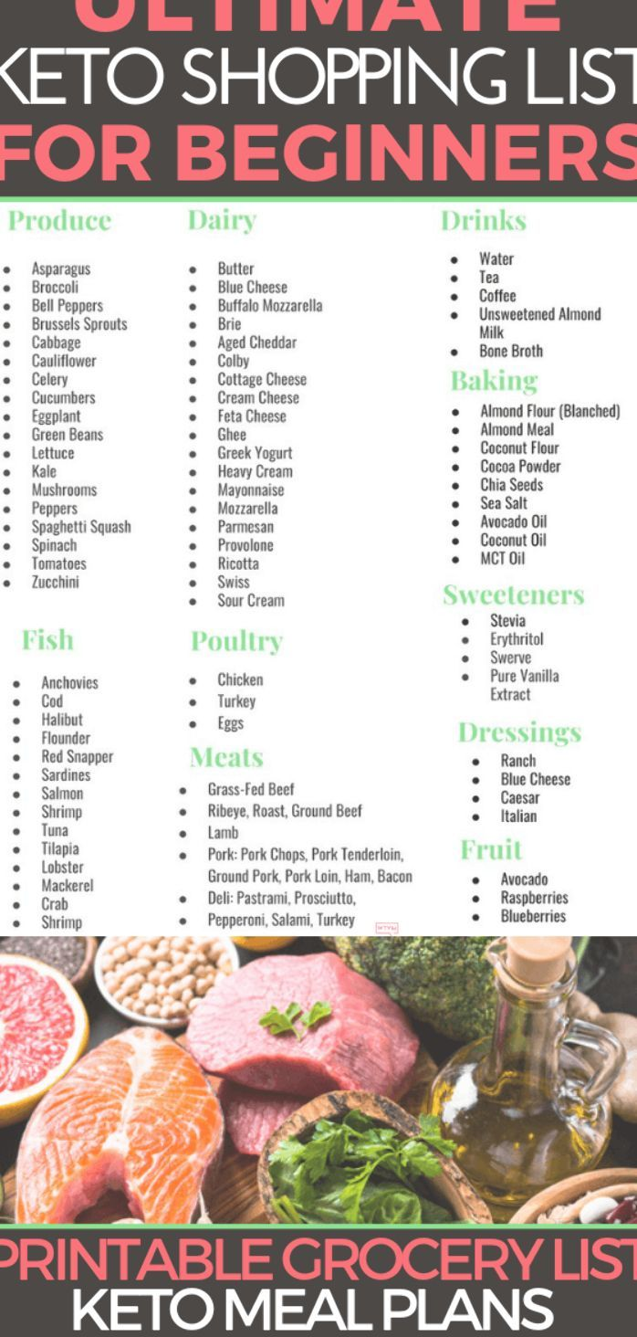 This keto shopping list for beginners comes with a free keto grocery store print