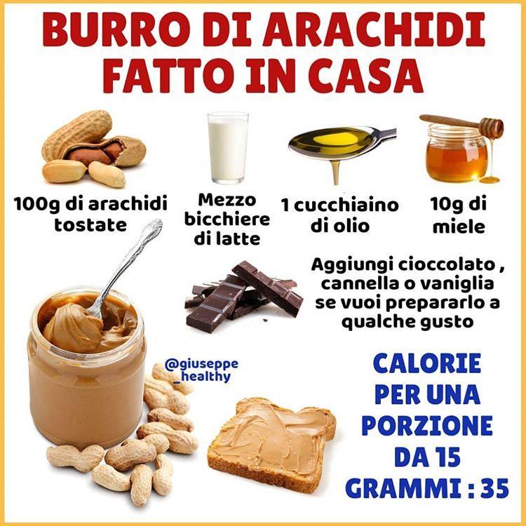 f46319821ea5c334845d1b9d7ed93981 - Ricette Con Burro Di Arachidi