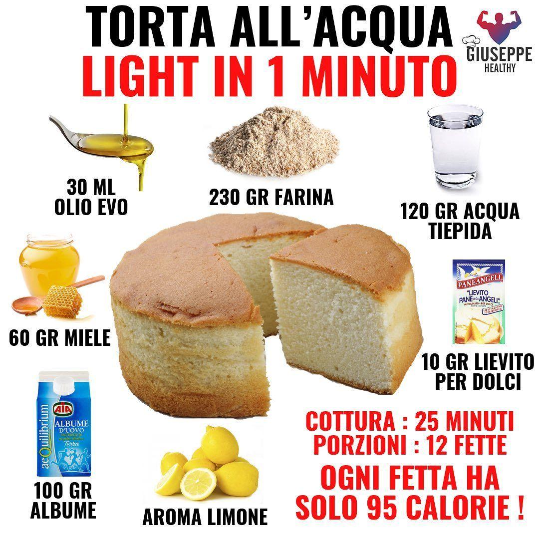 """Giuseppe Healthy on Instagram: """"SALVA LA RICETTA 👆👆 . Ne ho pubblicate di ricette veloci, ma questa batte tutte ! Sentiamo spesso parlare di TORTA ALL'ACQUA ma non sempre…"""""""