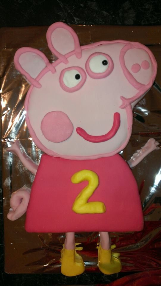 Make A Peppa Pig Cake Kids Birthdays Pig Birthday