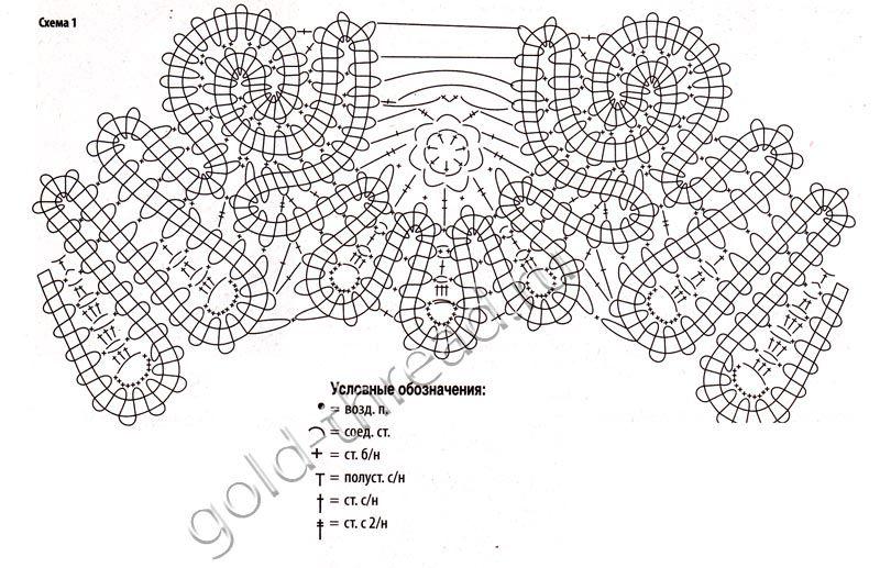 L'angelo dell'uncinetto: Top con crochet Bruges