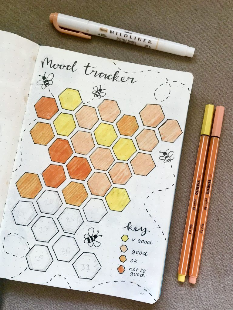 24 Best Bullet Journal Mood Tracker For Inspiration - The Creatives Hour