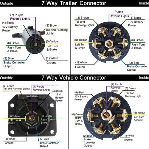 Hopkins 7 Pin Trailer Wiring Diagram With Brakes