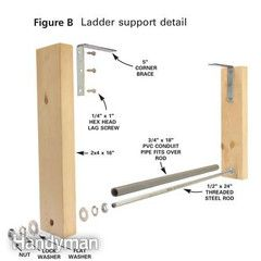 7 Extension Ladder Storage Solutions Easy Garage Storage Ladder Storage Diy Garage Storage