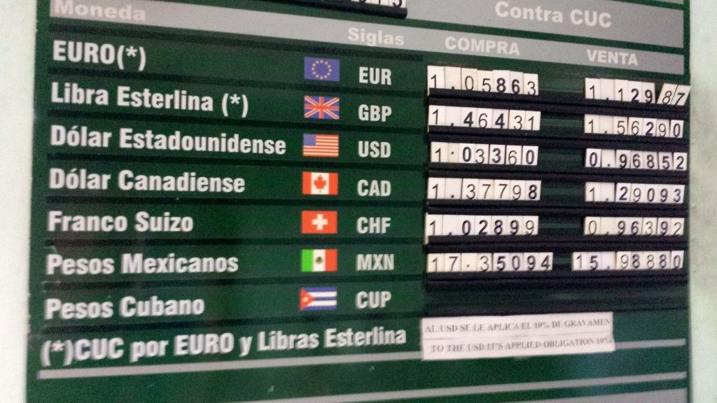 Havana Currency Exchange Rate To Us Dollar Euro British Pound And Mexican Peso As Seen At A Bank In December 2017