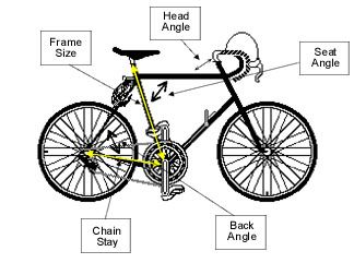 the geometry of bicycle designs {pbskids.com via