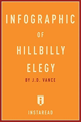 Awesome Infographic Of Hillbilly Elegy By J D Vance Favorite Book Quotes Hillbilly Elegy Book Quotes