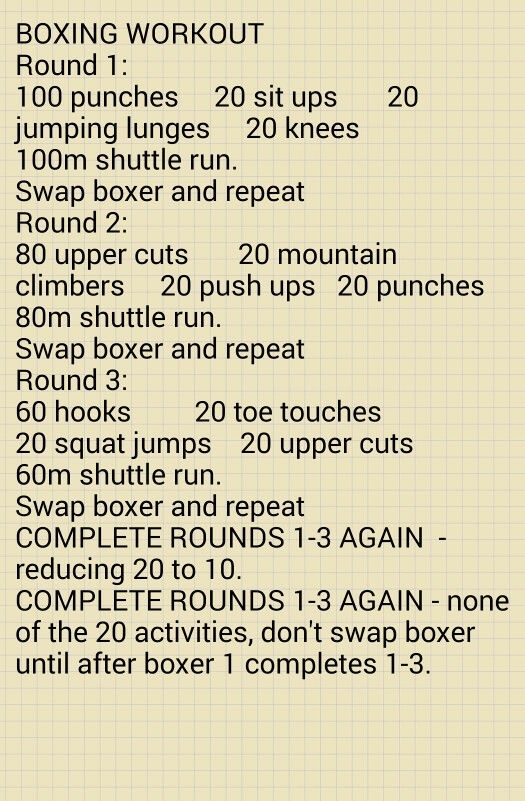 Anthony Joshua's Training Routine and Diet Plan