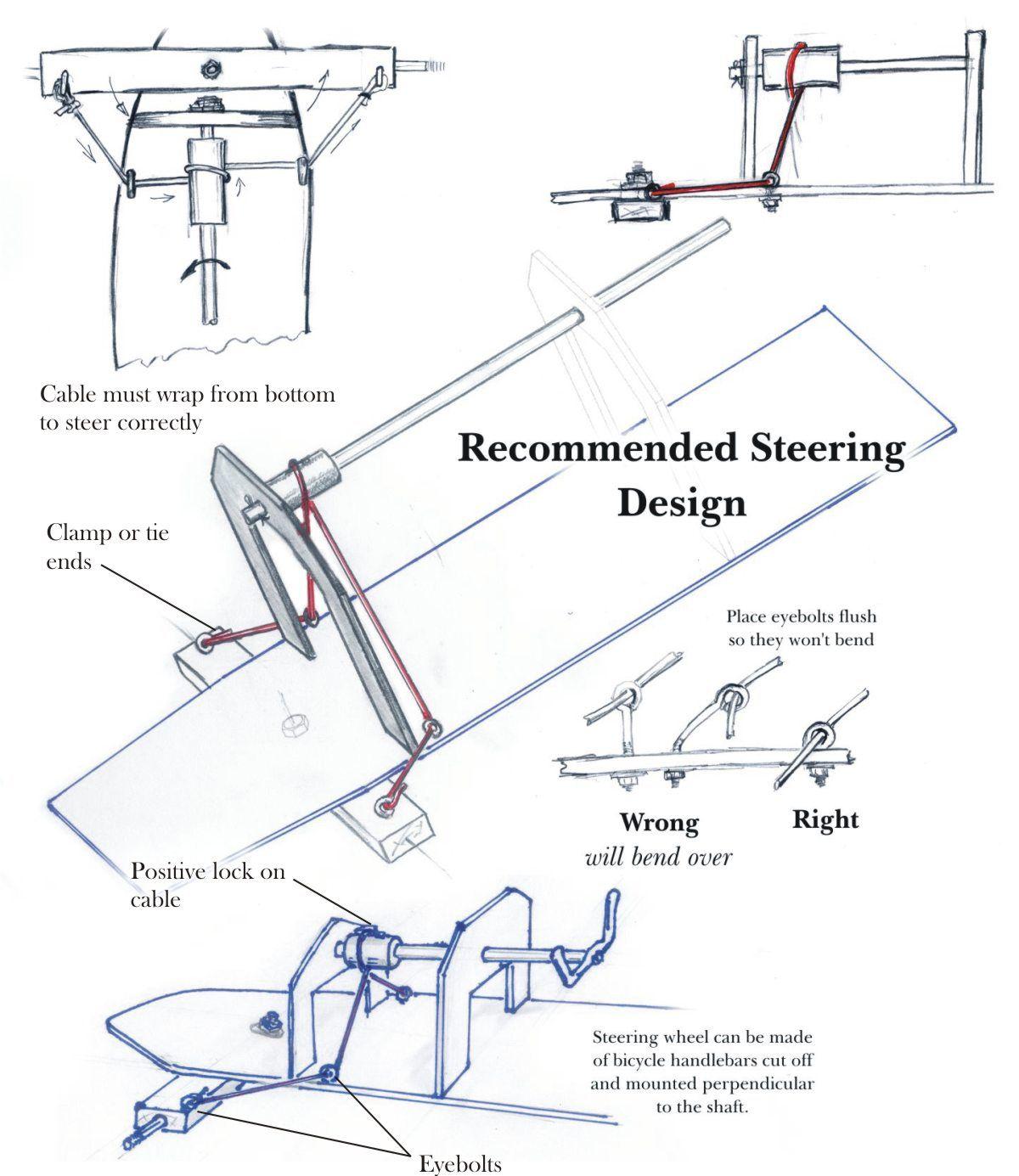 medium resolution of derby car wiring diagram wiring library derby car wiring diagram