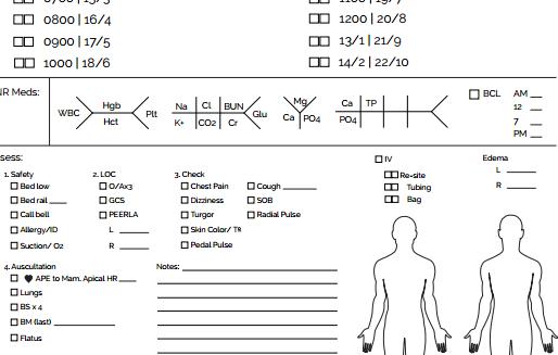 Ultimate Nursing Report Sheet Database Free Downloads Nurse Report Sheet Nurse Brain Sheet Icu Nurse Report Sheet