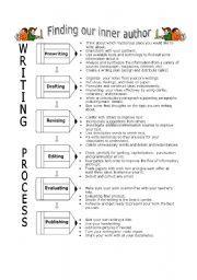 Writing Process Worksheets Writing Process Writing Worksheets