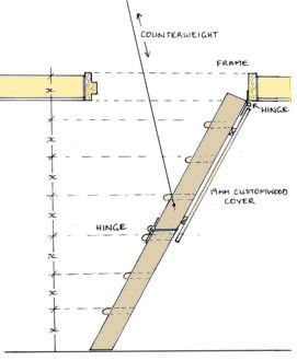 attic ladder plans