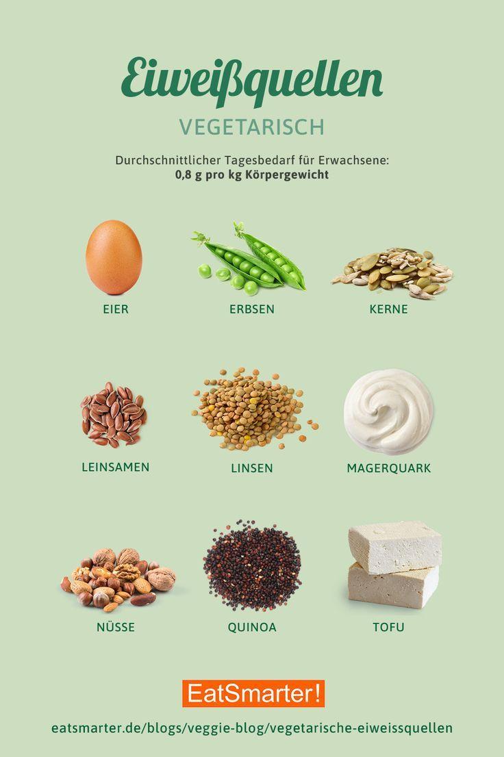 Vegetarische Eiweißquellen – die Top 10