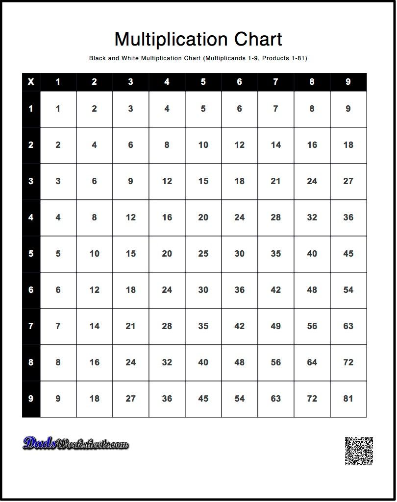 Printable Second Grade Math Worksheets #math #printable #worksheets ...