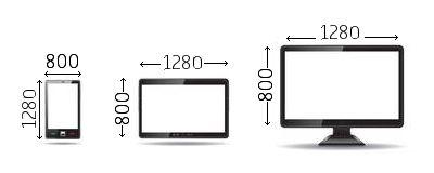 desktop-mobile-tablet-screen-resolution-for-media-query | ux ...