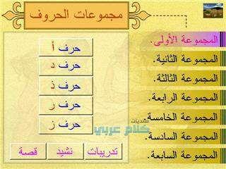 اسطوانة تعلم القراءة والكتابة للصف الاول الابتدائي وkg1 و Kg2 Topics My Children Sayings