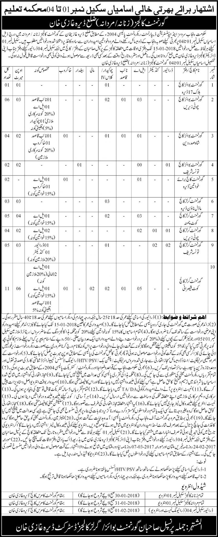 Government Colleges Jobs  In Dera Ghazi Khan For Naib Qasid