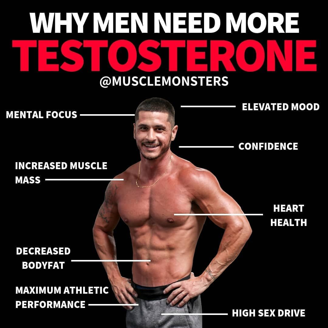 Low testosterone and brain fog