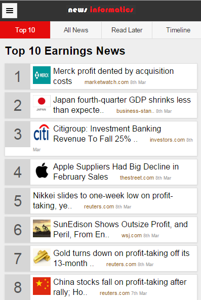 Top 10 Earnings News - 9th Mar 2016 http://bit.ly/1M5WOc1