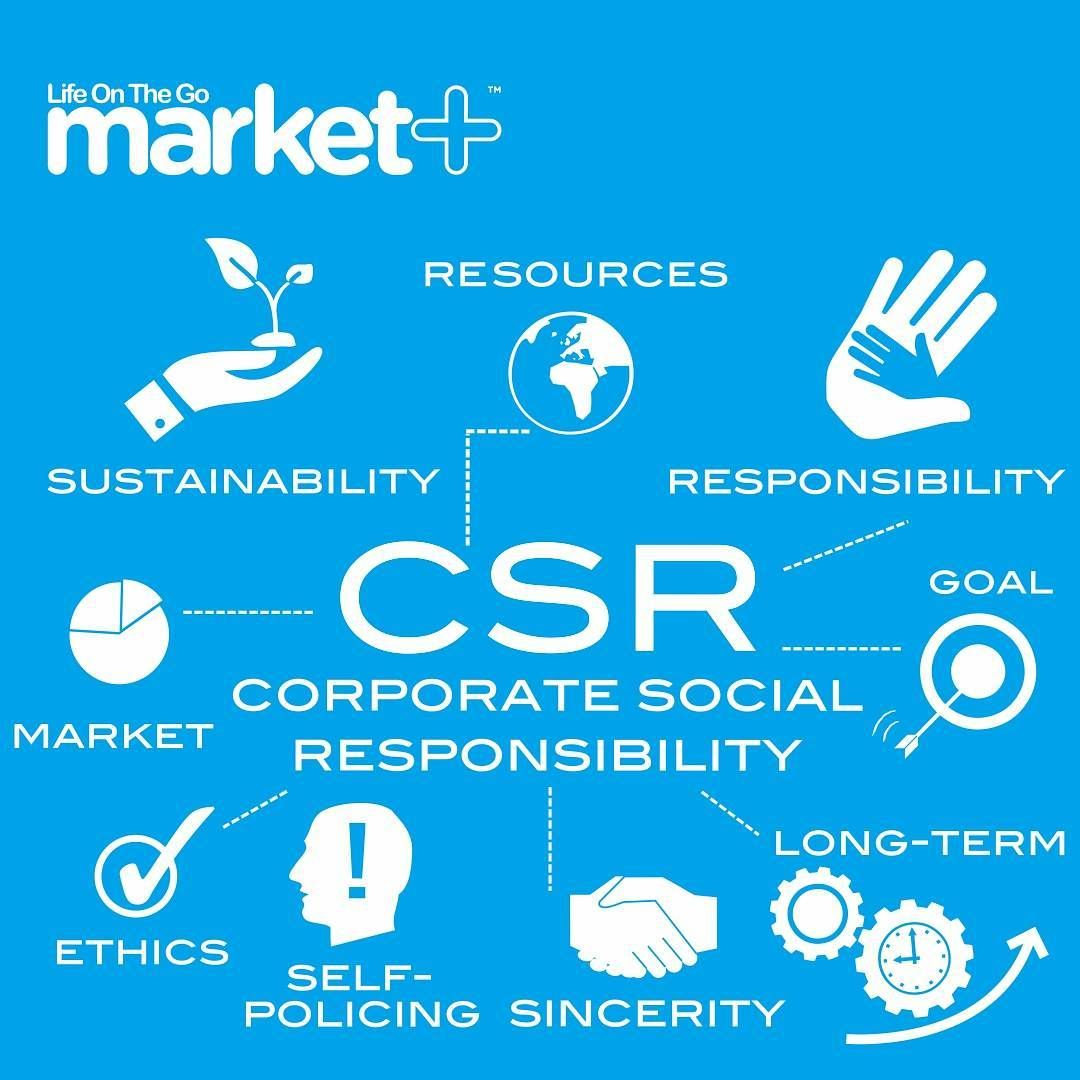 It summarize well about the components of CSR, and I think