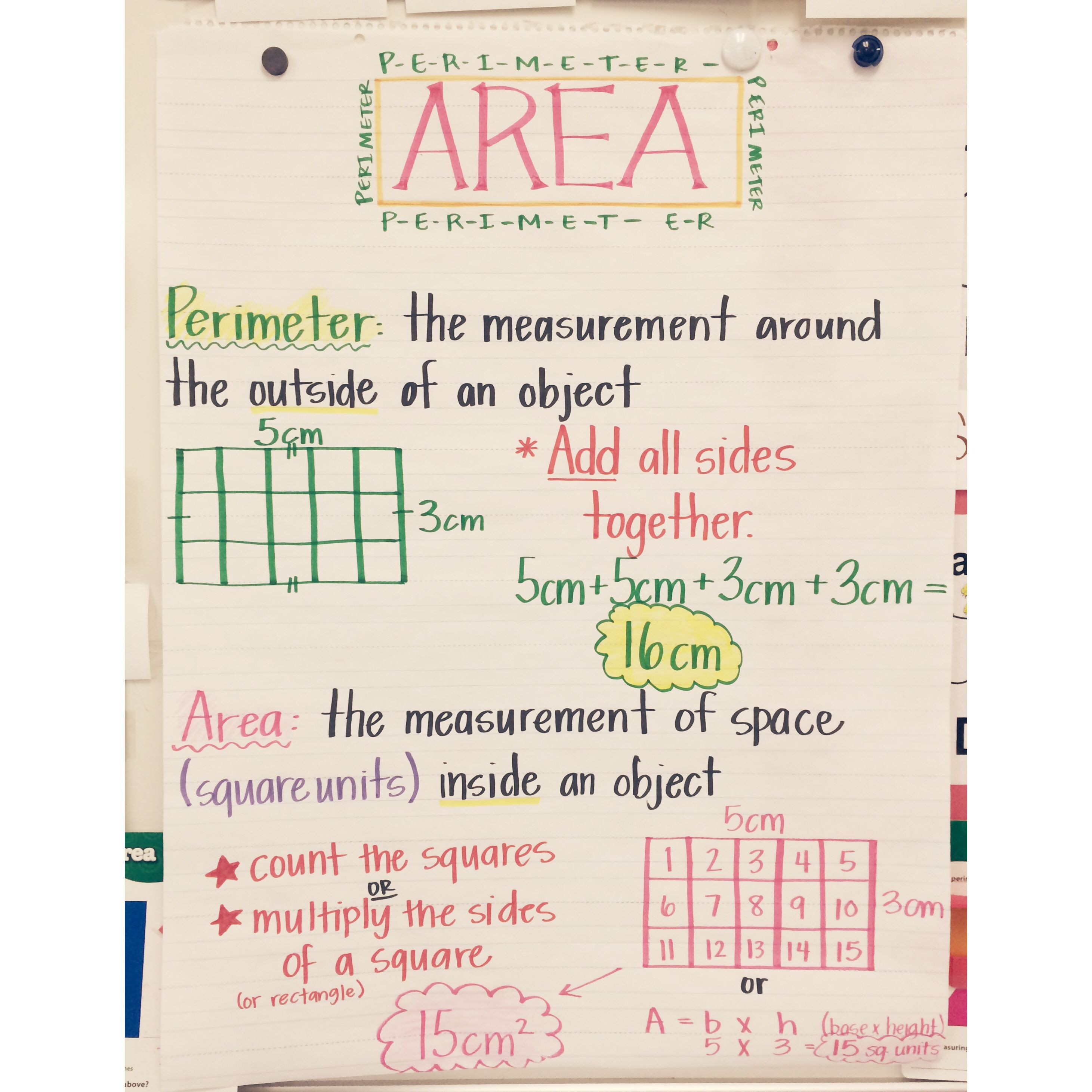 Area Perimeter Anchor Chart