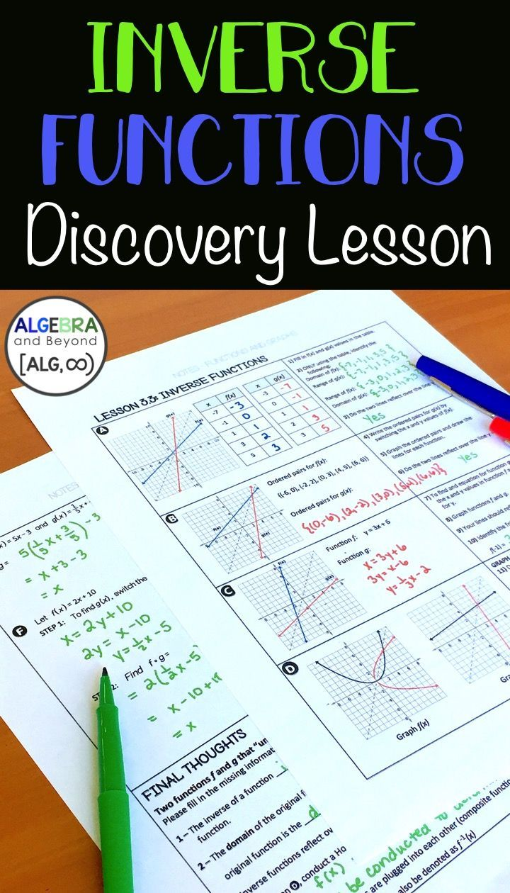 Students Discover Inverse Functions Through Graphs Tables And Equations This Lesson Ignites Great Discussions About Inve Inverse Functions Math Methods Math